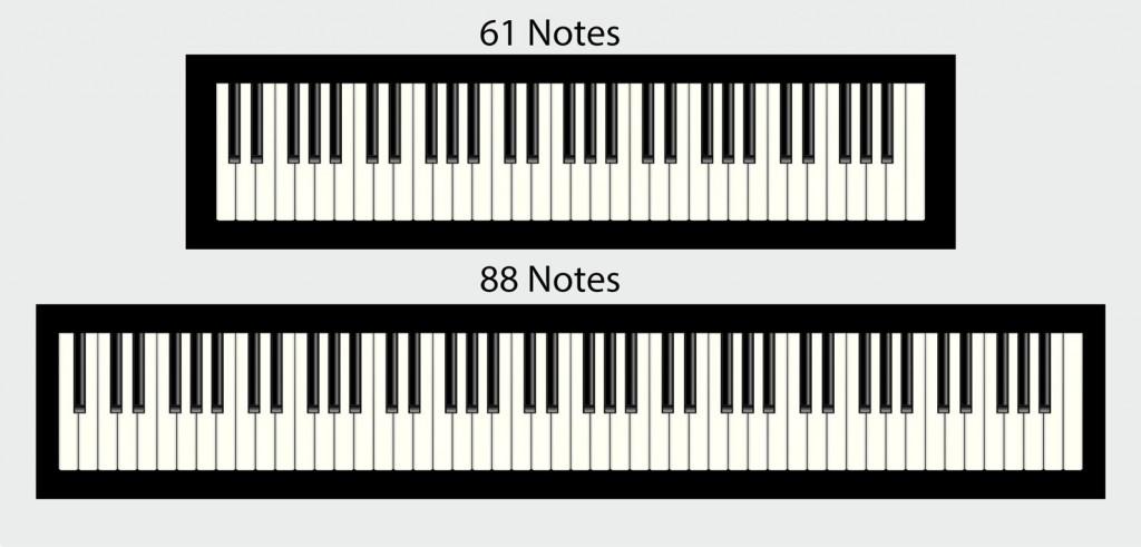mua_piano_tu_hoc_tai_nha